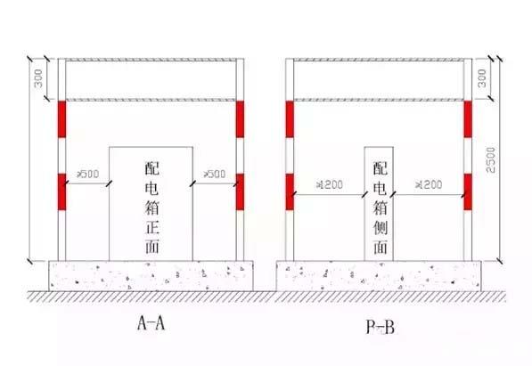 二,临时用电 配电箱 1 总配电箱 一级配电箱防护立面 说明: 1,配电箱